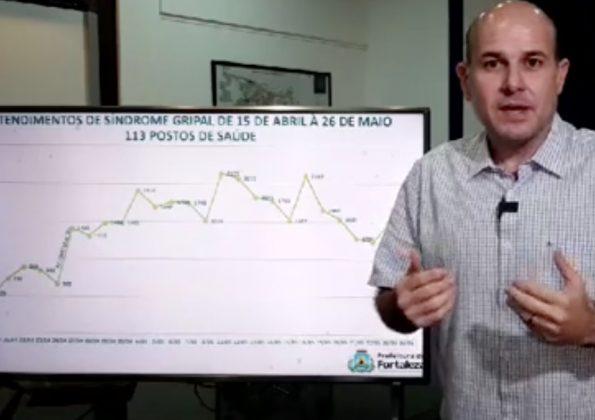 Fortaleza: RC apresenta melhoras nos indicadores da covid-19 e confirma fim do lockdown na próxima segunda
